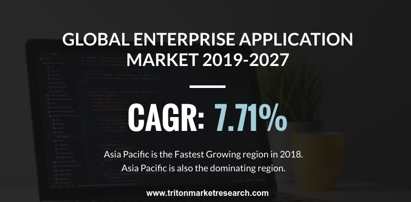 global market for enterprise application would witness a compound annual growth rate of 7.71%