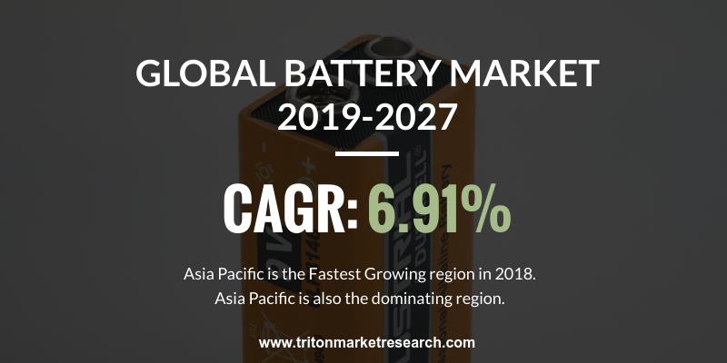 Battery Market
